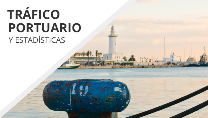 Tráfico portuario Málaga